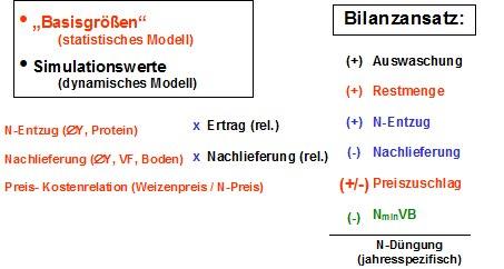 2008-Ratjen-DBU_grafik2